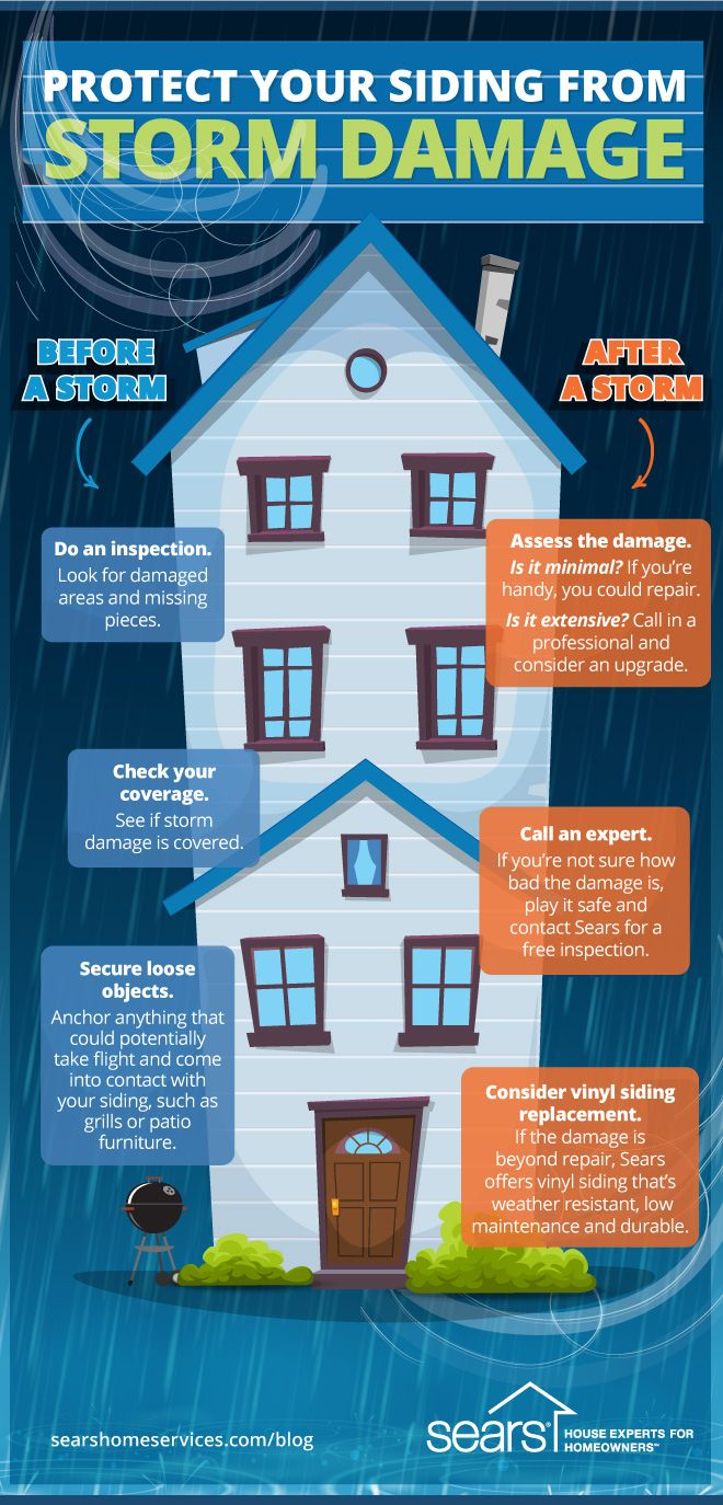 Extreme Weather Can Really Take A Toll On Your Home S Exterior Especially The Siding But There Are Certai Replacing Vinyl Siding Home Protection Vinyl Siding