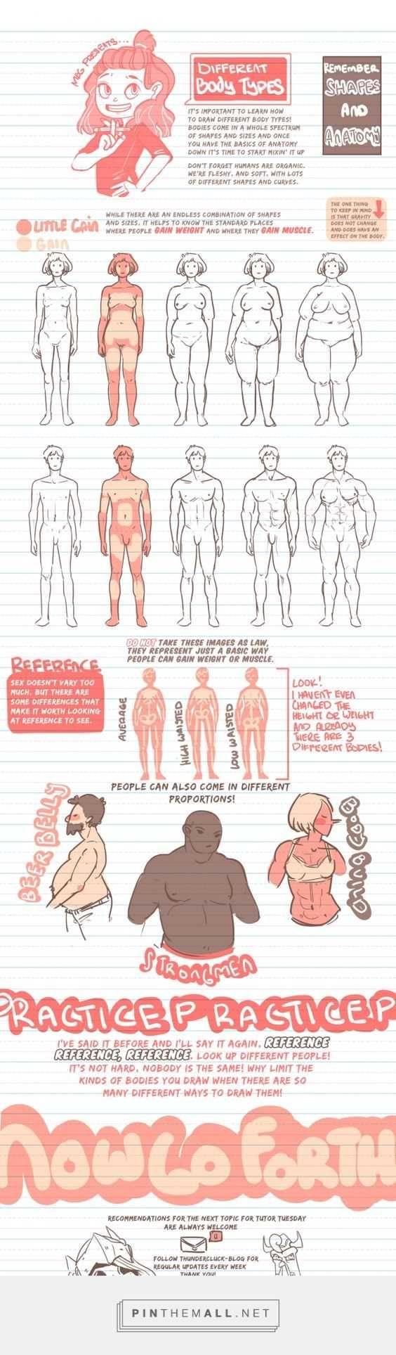 Tutoriais & Guias - Corpos gordos | art (body) | Pinterest | Anatomy ...