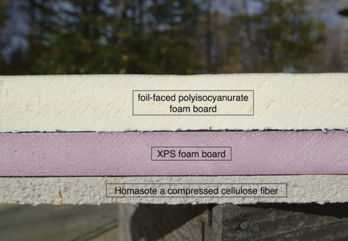 Foil Faced Polyisocyanurate Offers Both Dense Insulation And Reflective Qualities Pink Xps Board Provides Insulation And Homa Cellulose Fiber Foam Board Bee