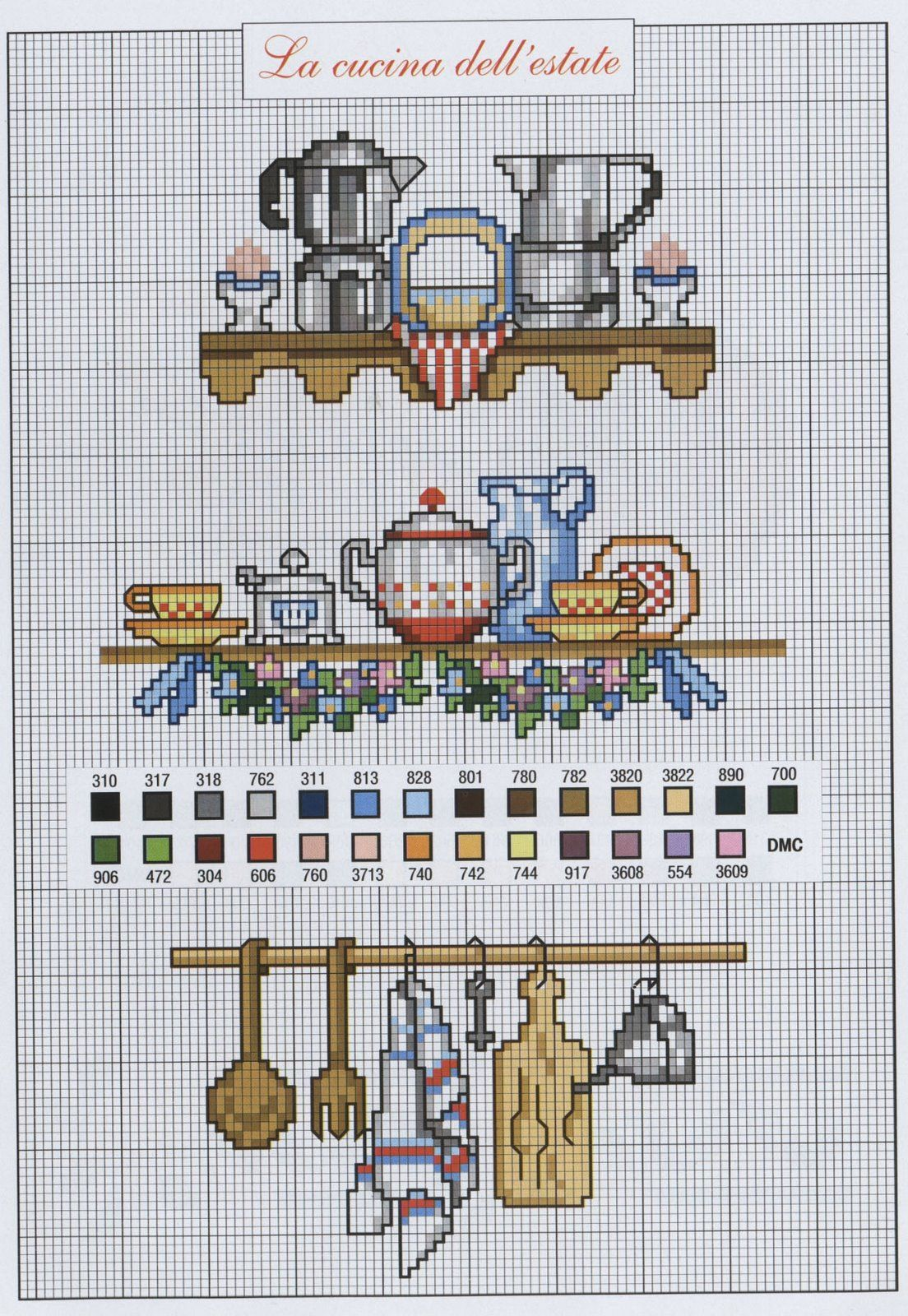 Love For The Kitchen Cross Stitch In The Kitchen Pinterest Kitchens Cross Stitch And Stitch
