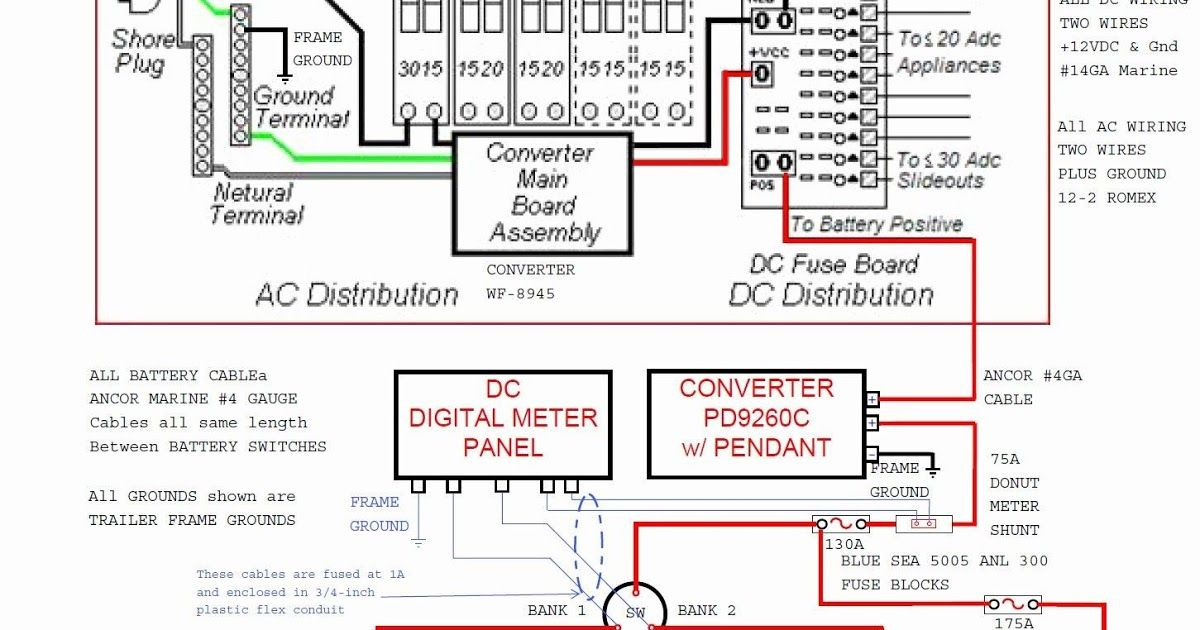 For A Single 12 Volt Battery Placing A Disconnect Switch Is Usually Pretty Simple A Pinout Diagram Trailer Light Wiring Electrical Wiring Diagram Boat Wiring