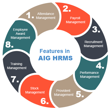 internal human resources and business Get an answer for 'what are the internal factors and external factors involved in the human resource planning process' and find homework help for other business.