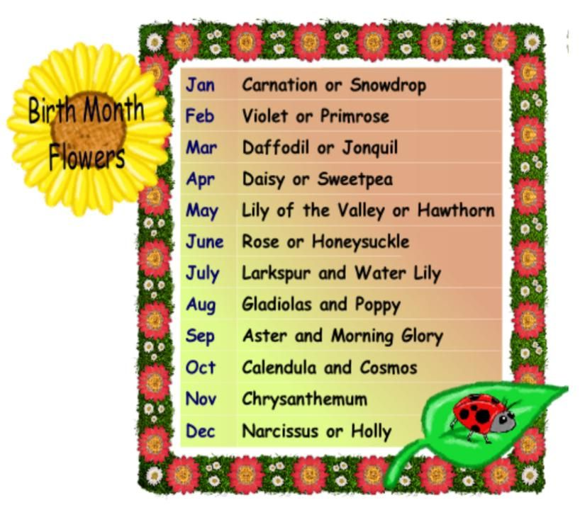 flower name to day and month charts