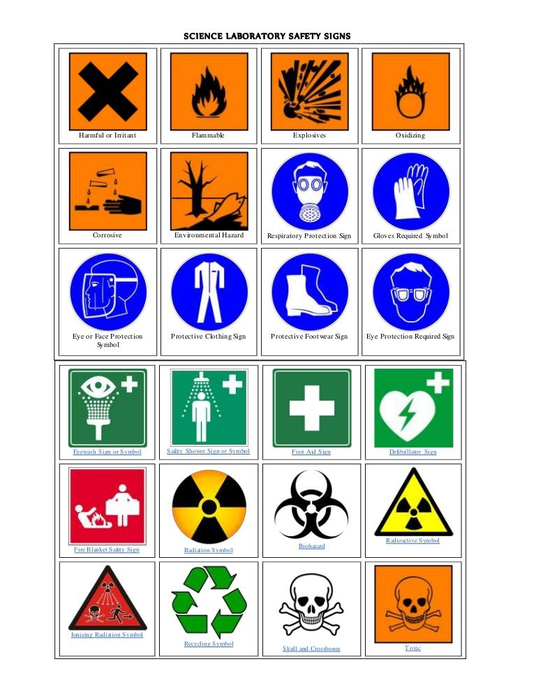 Some important laboratory safety signs that everyone must
