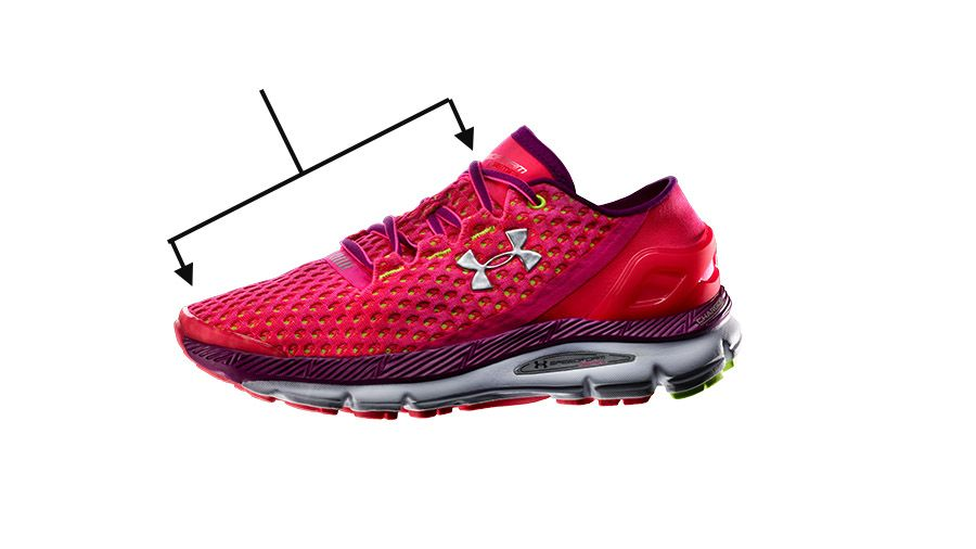 Picking New Running Shoes Lingo To Know The Anatomy Of A Running