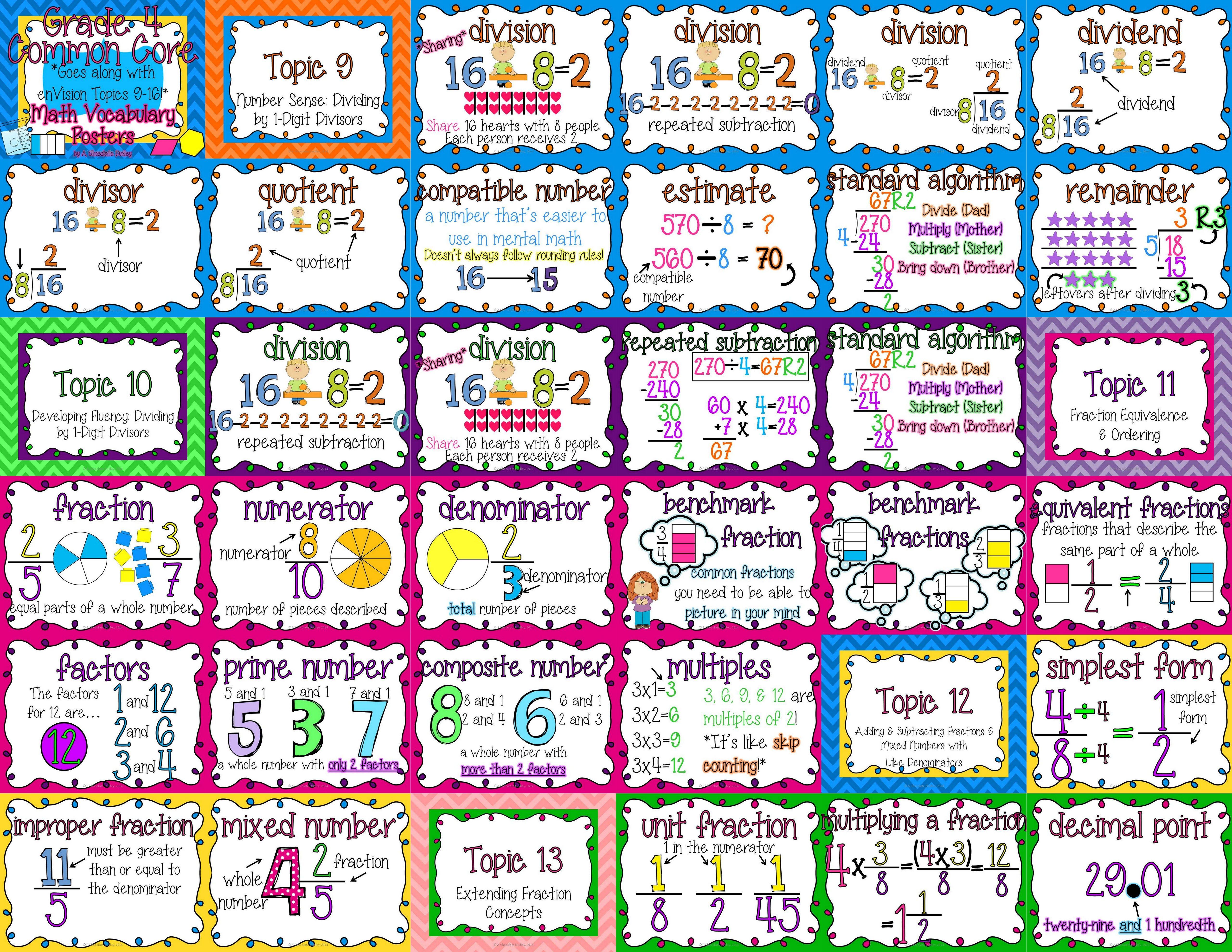 Grade 4 Common Core Math Vocabulary Posters Topics 9