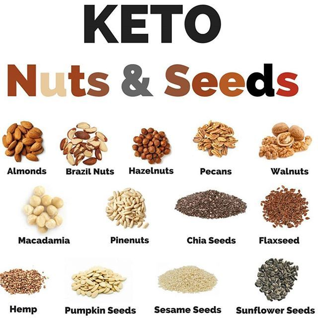 5 Low-Carb Nuts That Won't Wreck Your Keto Diet
