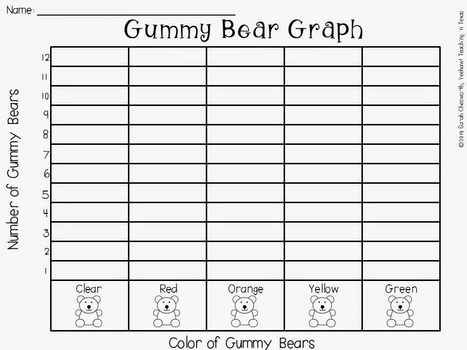 Jamming In January And A Freebie Gummy Bear Science Project