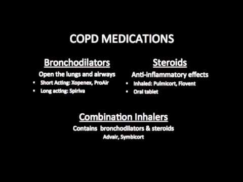 Copd Medications Copd Oral Tablets Medical