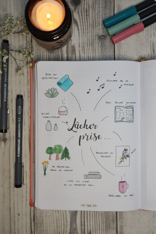Idées de pages bien-être à créer dans un bullet journal