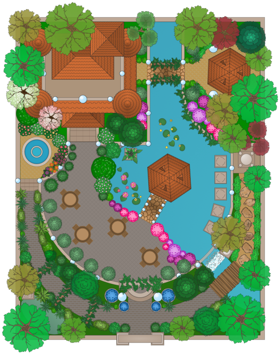Landscape Architecture With Conceptdraw Pro Bubble Diagrams In Landscape Design Drawings Garden Design Software Garden Landscape Design