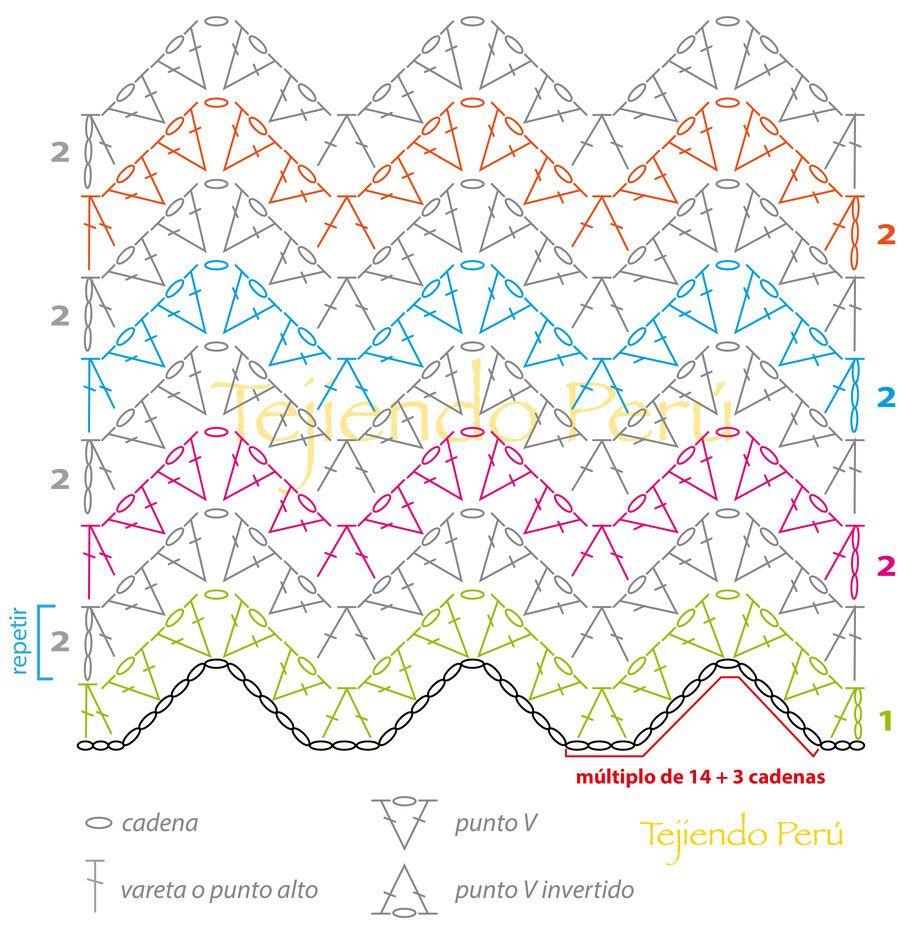Punto para colchas tejido a crochet: V en zigzag | Häckeln ...