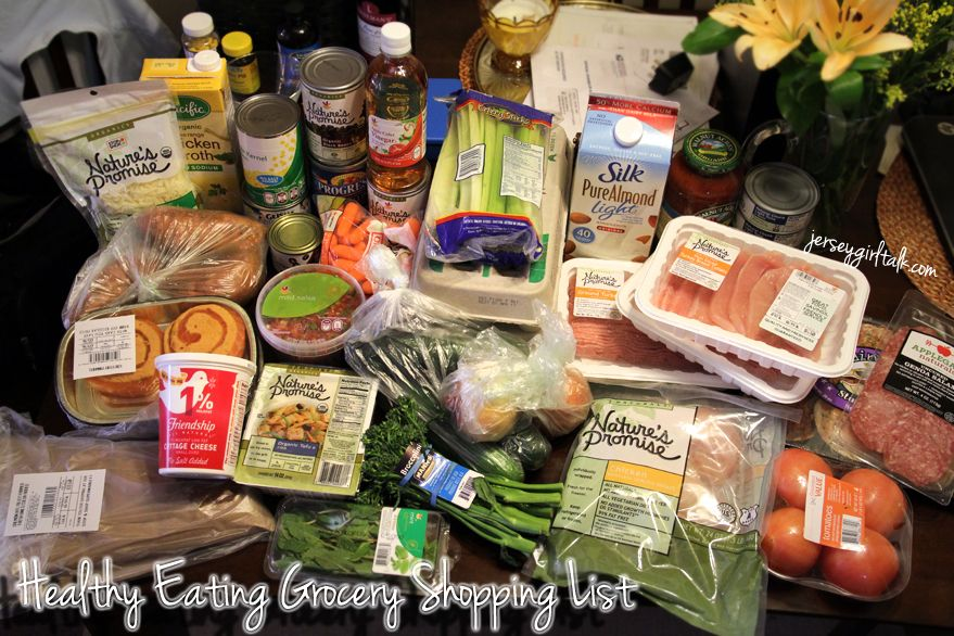 Current and updated healthy clean eating grocery shopping list current and updated healthy clean eating grocery shopping list forumfinder Choice Image