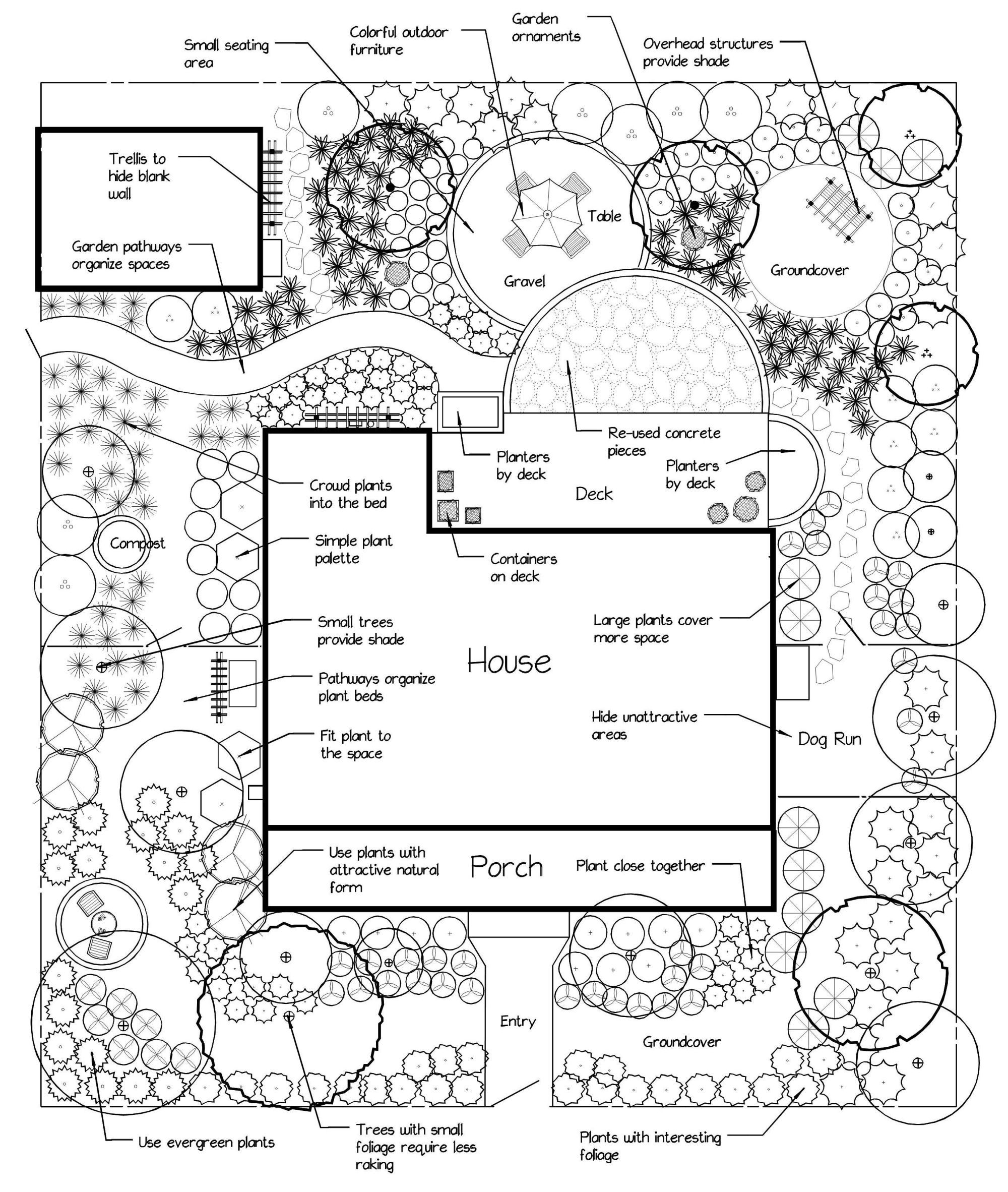 Garden Design Vacancies twenty-two ideas for a low-care, low-cost landscape -- figure 21