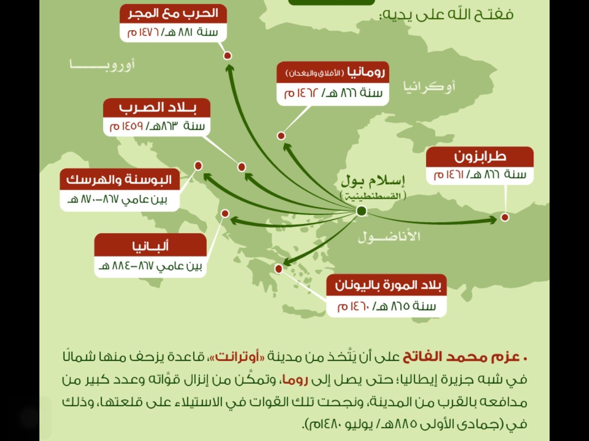 السلطان محمد الفاتح 4 Map Screenshot Map 21st