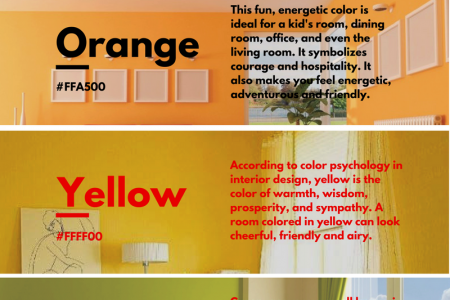 Color Psychology In Interior Design Infographic With Images