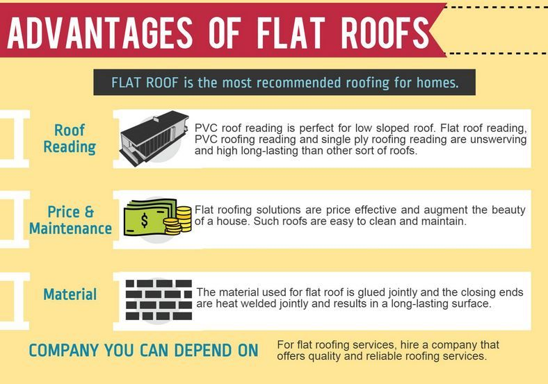 Lets have a look at the advantages of flat roofs
