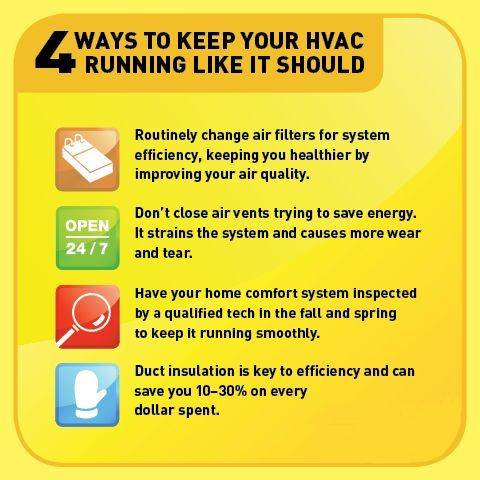 Ways To Keep Your Hvac Running Smoothly As It Should Infographic