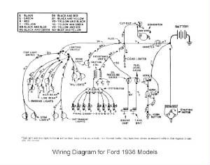 X Wiring Diagrams For Ford 1936 Models Jpg Black And Red Camper Boat Wire