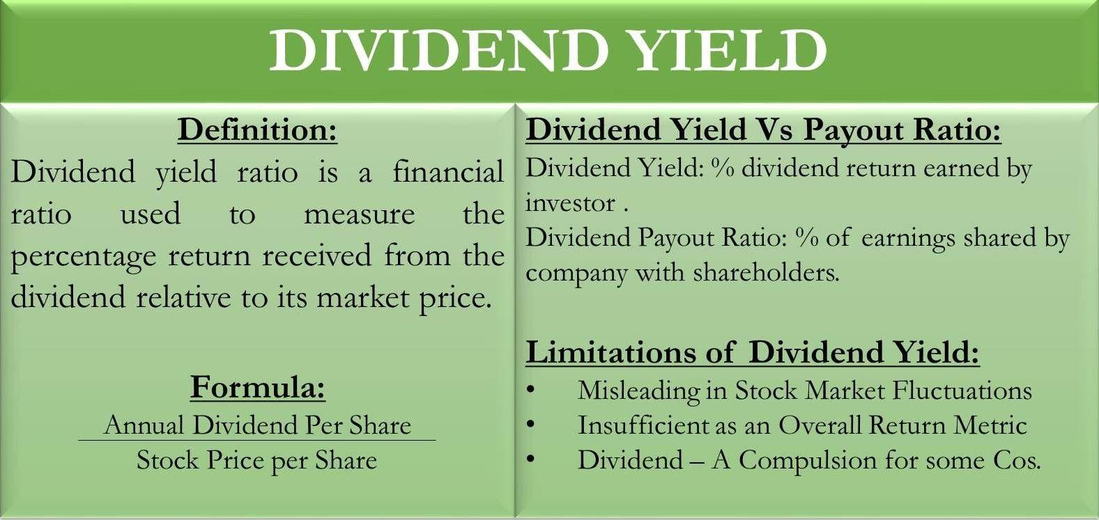 Dividend yield dividend financial strategies career