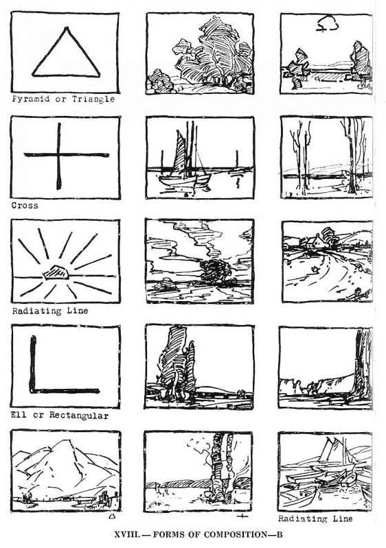 Composition Of Lines In Art : Edgar payne environment composition layout art