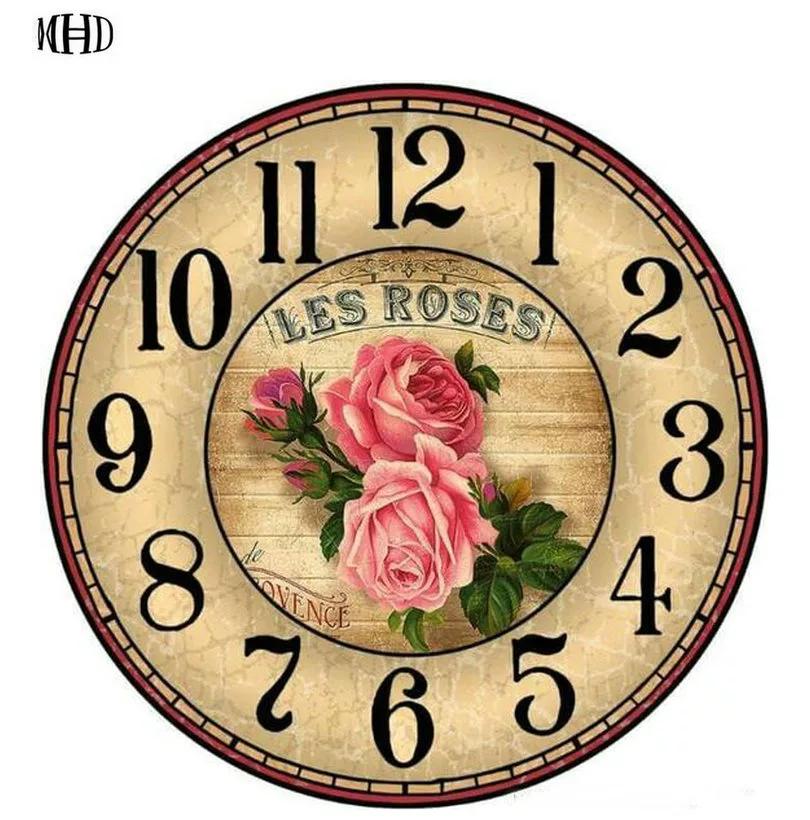 Картинки часов циферблатов