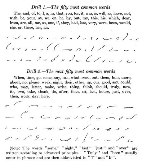 how to write in shorthand Answer there is a shorthand method called gregg it may be dated and there may be other more modern methods.