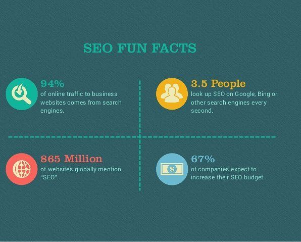Pin on Internet Marketing
