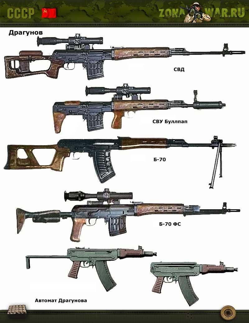Оружие картинка с названиями