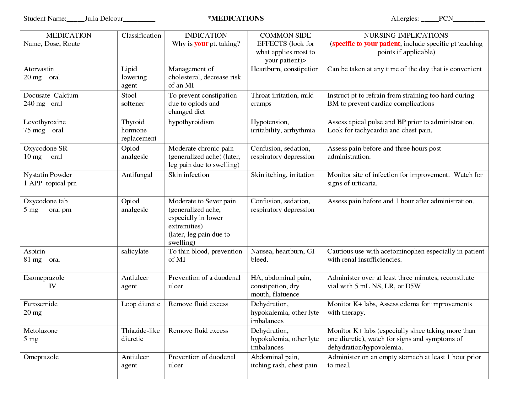 Sample Medication Sheet Student Name Medications