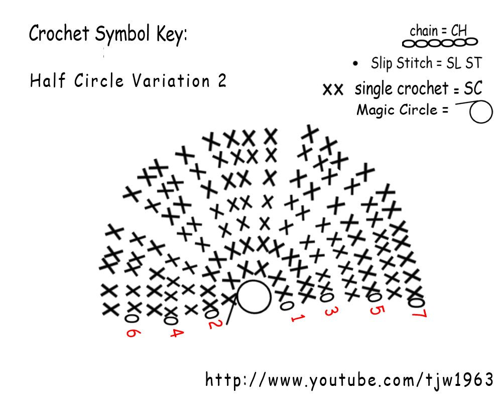 crochet geek   half circle - single crochet