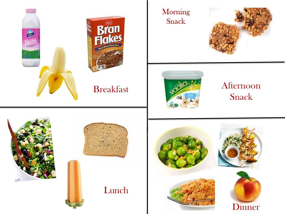 We provide best information about 1200 calorie diabetic diet plan. 1200  calorie diabetic meal plans for balance your calories to manage weight.