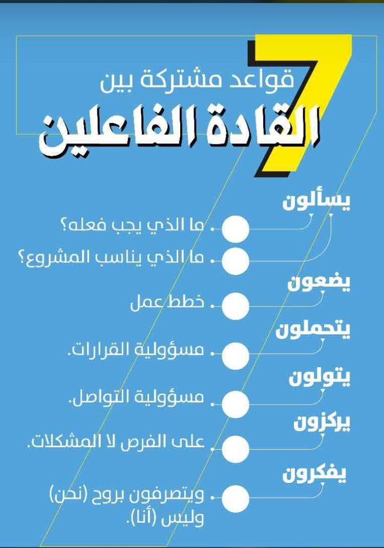 Pin By Khaled1000 On إدارة أعمال Life Lesson Quotes Useful Life Hacks Study Skills