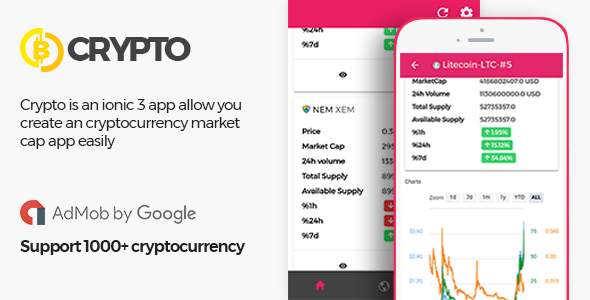 cryptocurrency market application
