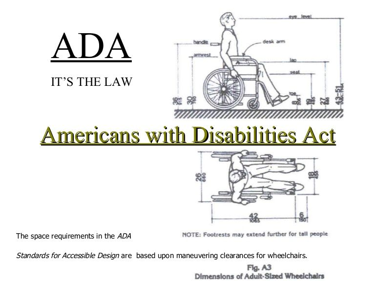Americans With Disabilities Act The Space Requirements In