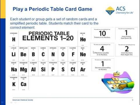 The periodic table chapter 4 the periodic table bonding the periodic table chapter 4 the periodic table bonding middle school chemistry urtaz Images