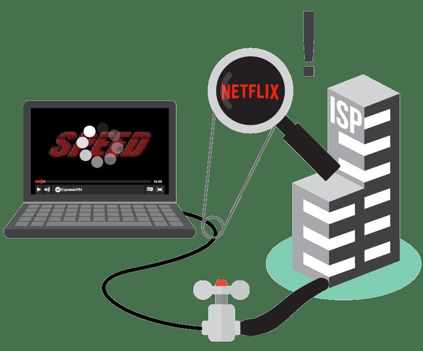 6f055fd9a311094b06aadb6ad1c555c6 - Can I Use Vpn With Netflix