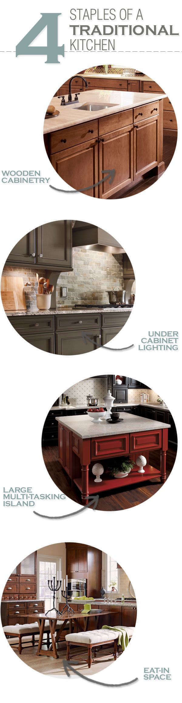 Kitchen Design: Traditional Kitchens - The Home Depot ...