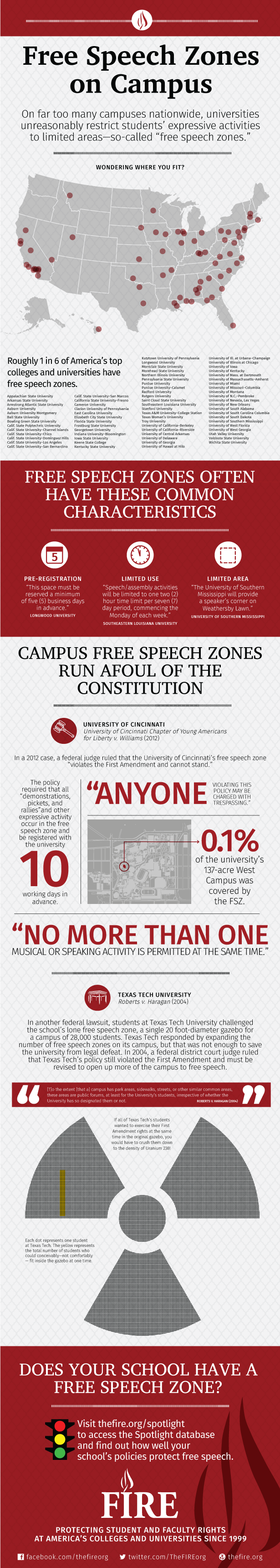 Learn How Free Speech Often Comes With A Price Tag On Many College