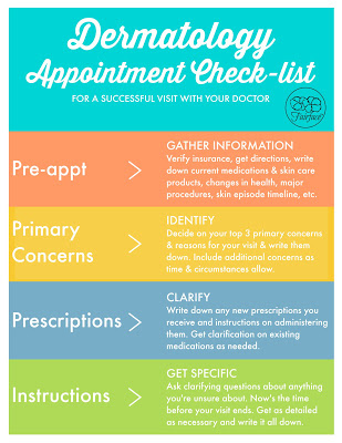 What To Bring To Your Next Dermatology Appointment Our Essentials Printable Check List Dermatology Sensitive Skin Care Topical Medication