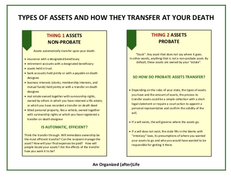 How Assets Transfer (probate and non-probate) \u2013 An Organized (after