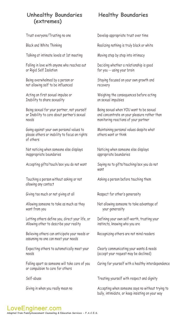 Worksheets Setting Personal Boundaries Worksheet pin by margaret cameron on truth pinterest domestic violence and healthy unhealthy boundaries in relationships where do you fit in