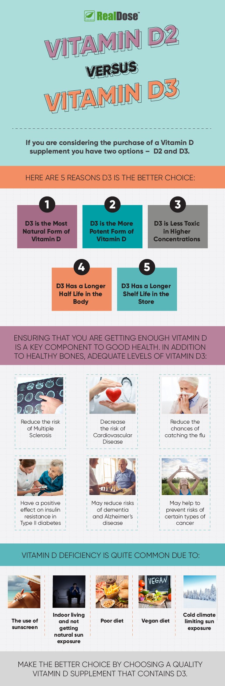 Vitamin D2 Versus D3 – 5 Things You Should Know Before You ...