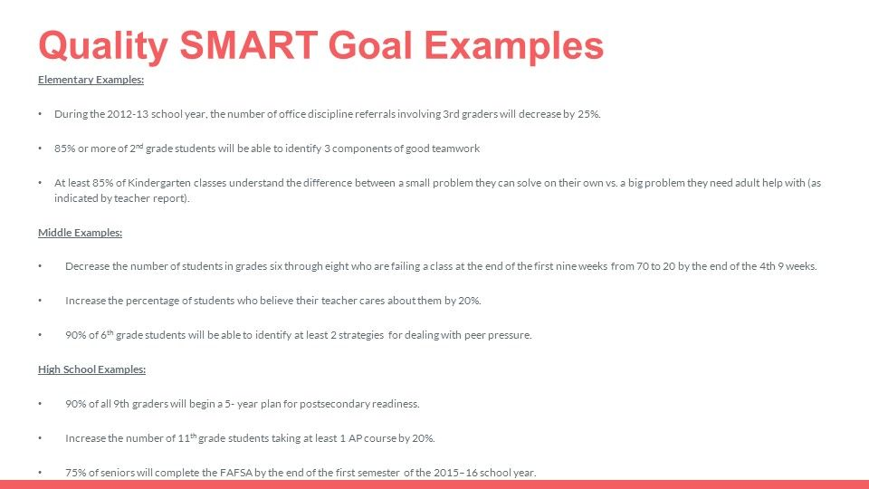 Quality Smart Goal Examples For Elementary Middle And High School Counseling Programs Smart Goals Student Learning Objectives Quotes On Teachers Day