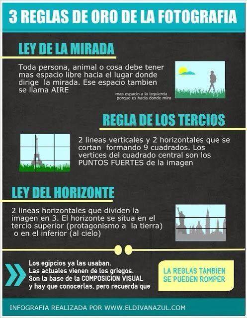 Enfoques Y Encuadres Diván Azul Ale Urbina Best Pins Fotografia Tutorial Fotografia Reflex Fotografia Basica