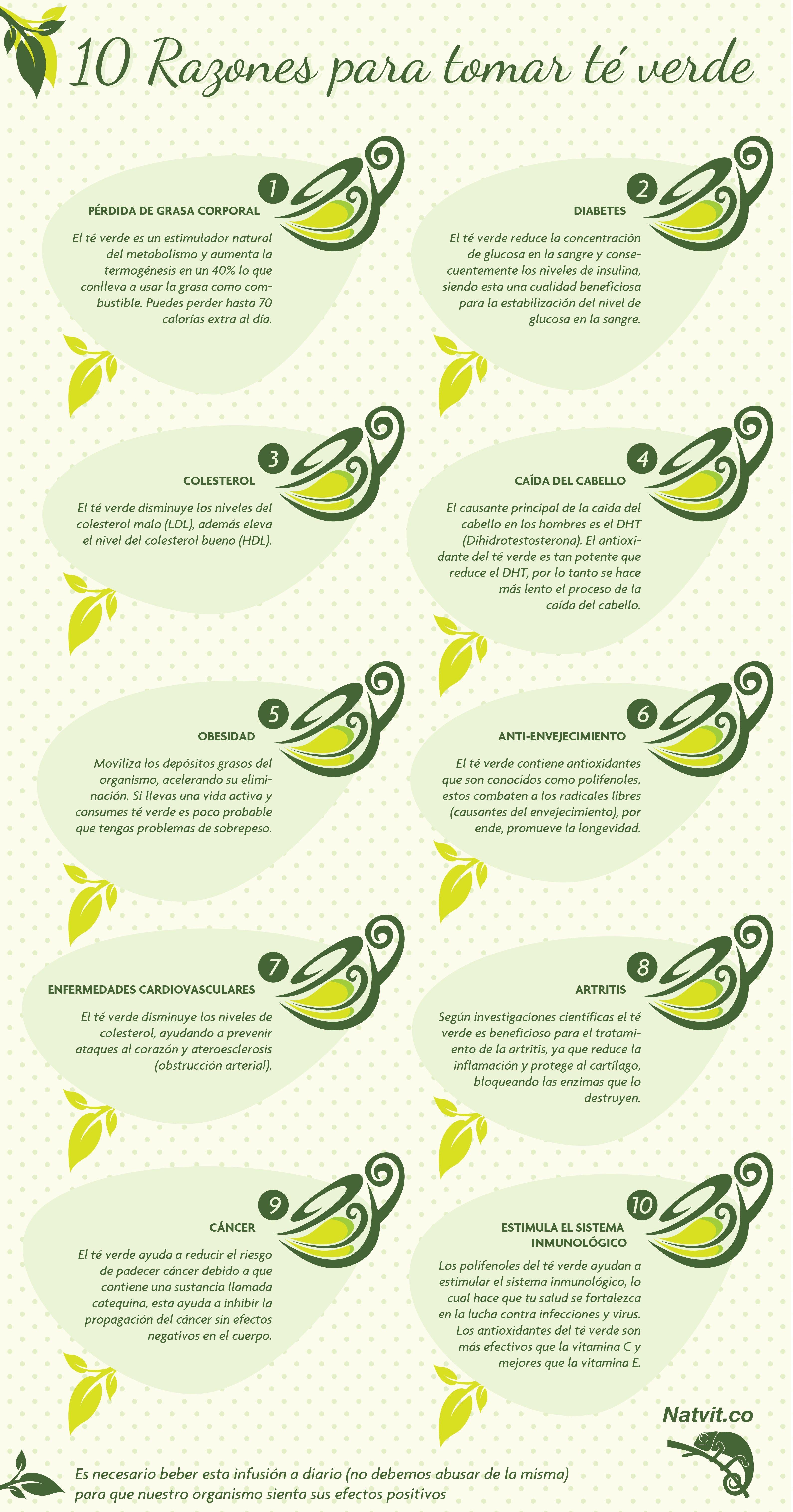 beneficios te verde adelgazar con