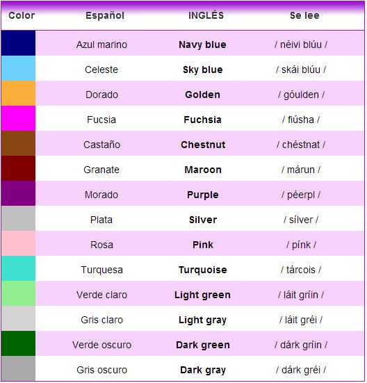 Colores Ingles En 2021 Partes Del Cuerpo En Ingles Colores En Ingles Palabras De Vocabulario