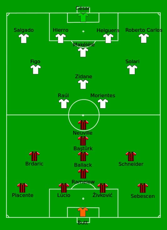 2002 Uefa Champions League Final Uefa Champions League Football Tactics Champions League Final
