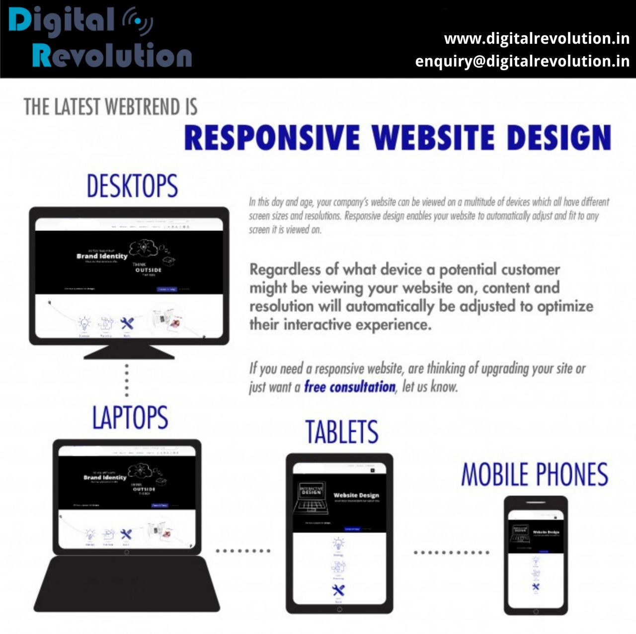 Responsive Websites Responsive Website Automatically Adjust Screen Size And Resolution As Per The Dev Responsive Website Design Website Design Web Design