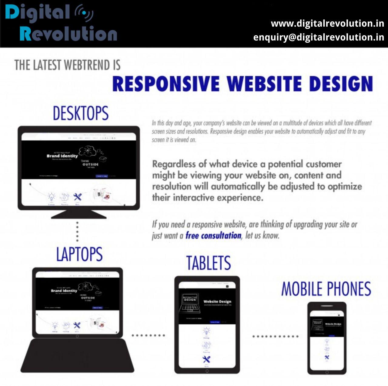 Derrick Utpal Responsive Websites A New Trend As We Are Responsive Website Design Website Design Web Design